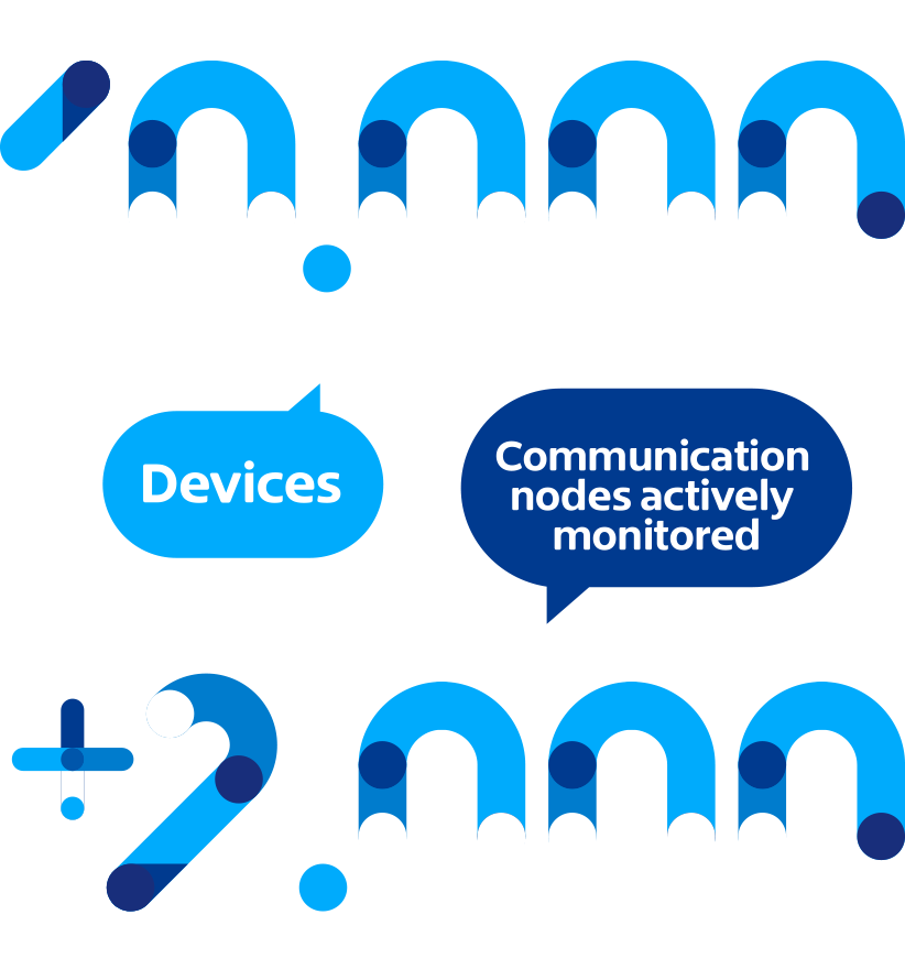 facts_figures_devices_communication — A-to-Be, Powered by Brisa